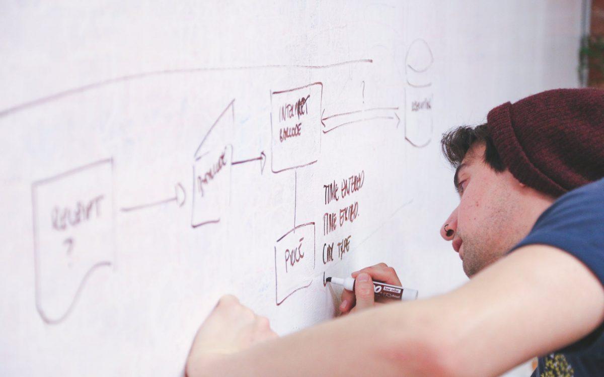 La méthode Lean Startup résumée en 5 minutes